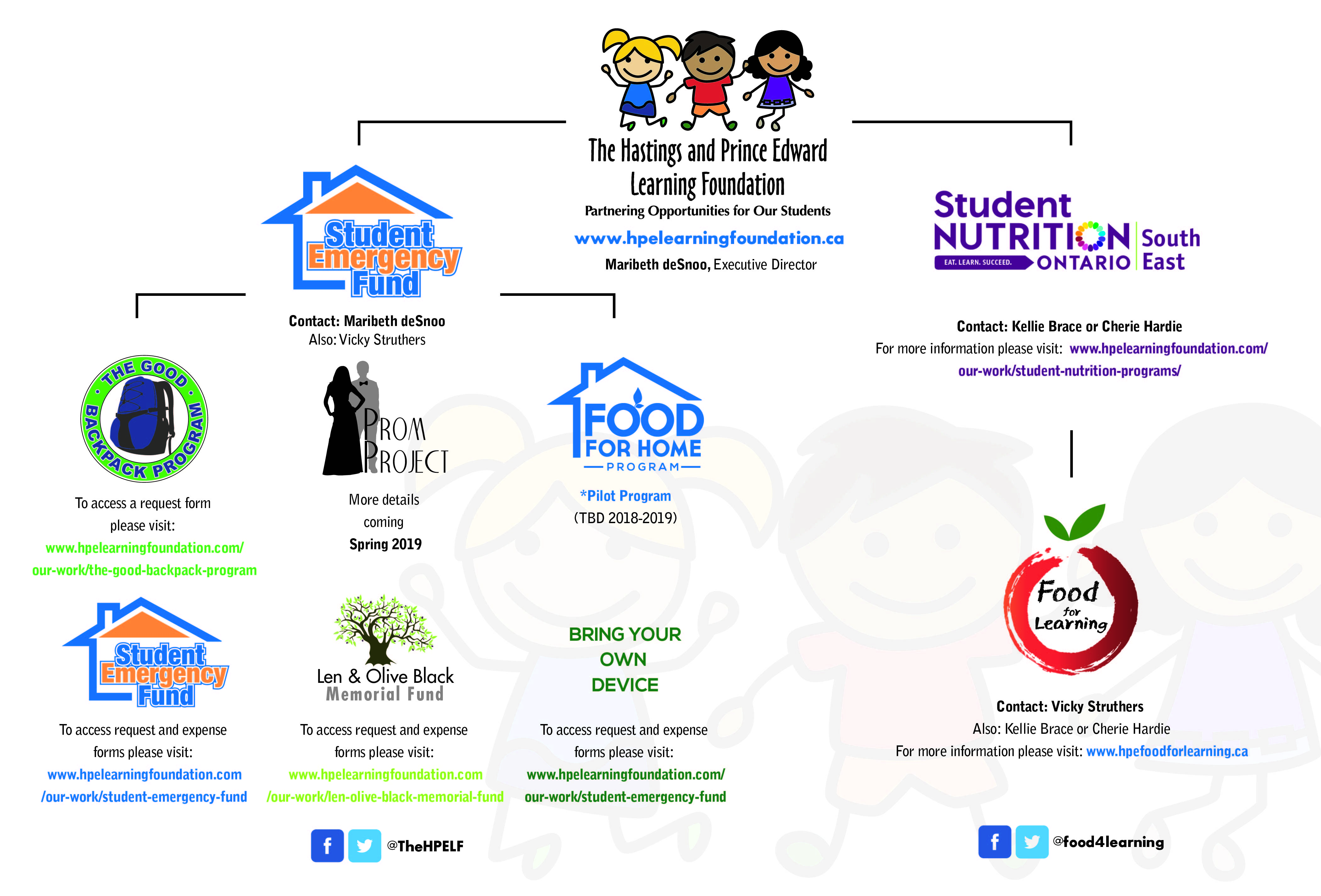 Our Programs Flow Chart 2018 The Hastings And Prince Edward